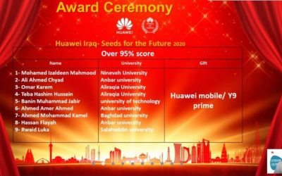 Al-Iraqia University Participates in (Huawei Future Seeds) Competition